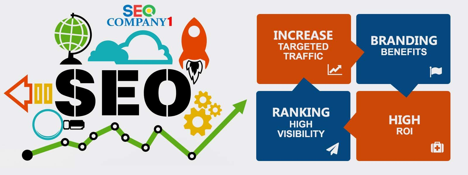 Best SEO Company- Top SEO Services Agency of India